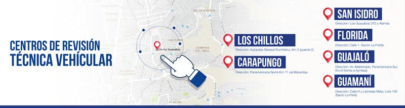 Centro revisión y matriculación vehicular Los Chillos